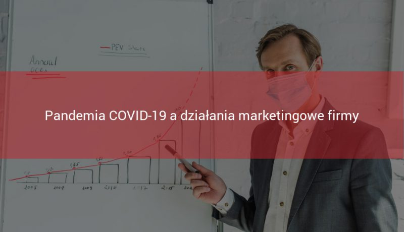 pandemia a działania marketingowe